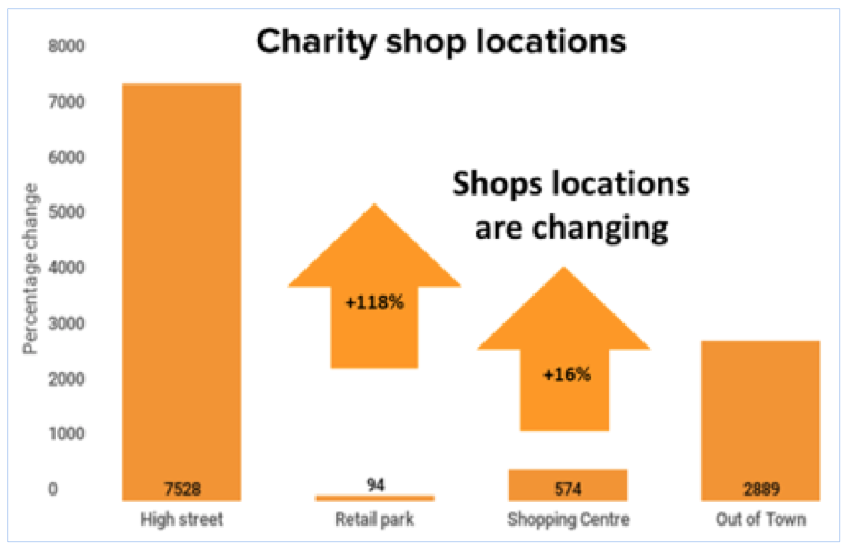charity-shops-location